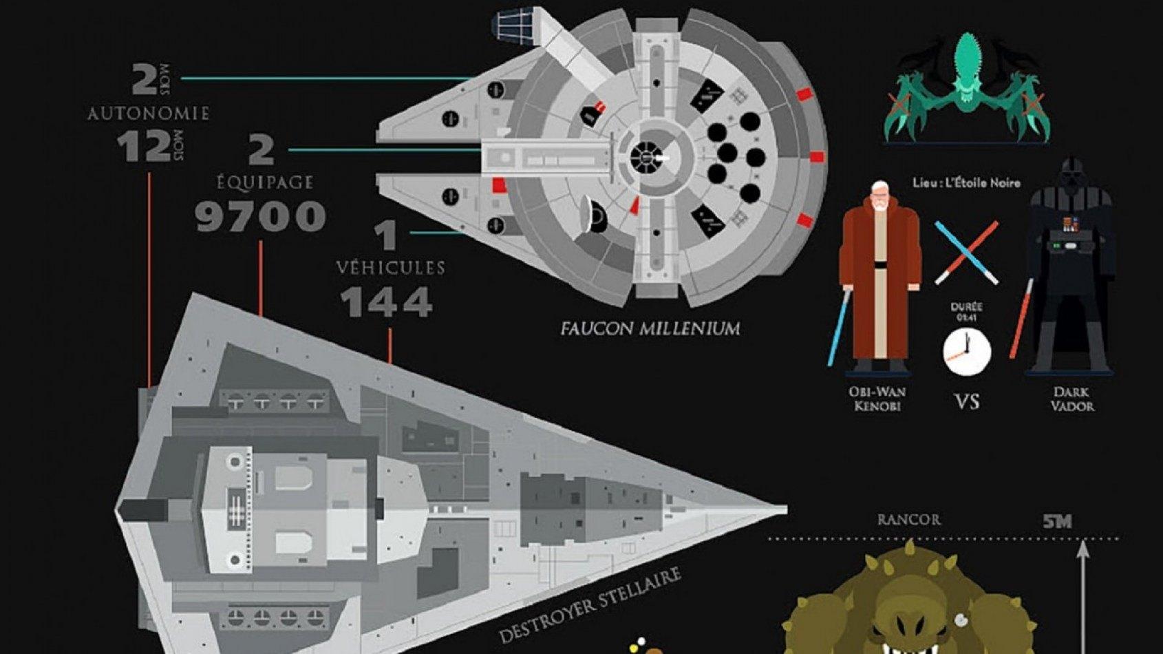 [Review] Star Wars Graphics de Virgile Iscan chez Hachette