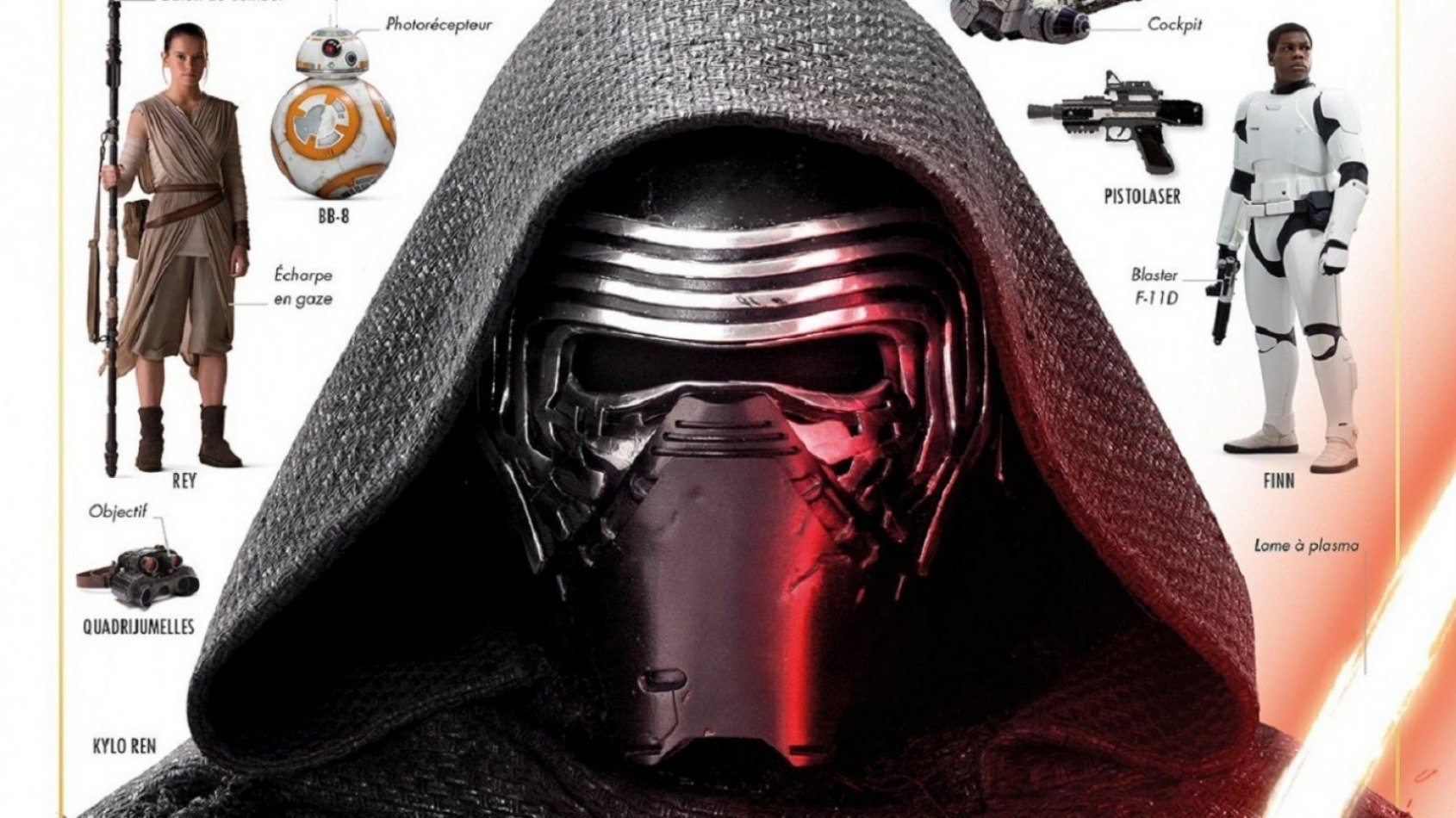 Review : L'Encyclop�die Illustr�e de Star Wars : Le R�veil de la Force